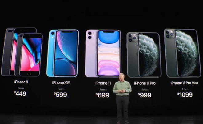Nhìn bảng thống kê sau mới thấy nhiệm vụ đánh bại iPhone 11 của làng Android năm nay khó lắm đây - Ảnh 3.