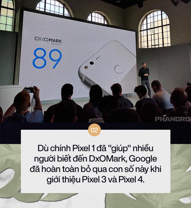 Huawei Mate 30 Pro, Pixel 4 và cái chết - hay đúng hơn là cuộc tự sát của DxOMark - Ảnh 3.