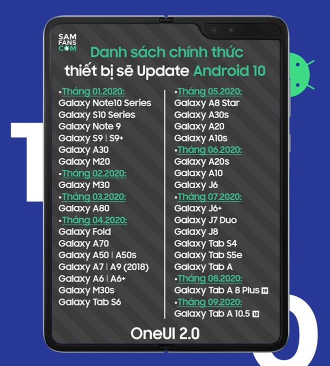 Cùng 1000 USD, cùng 2 năm tuổi, nhưng Galaxy Note 8 đã bị Samsung bỏ rơi còn iPhone X vẫn được cập nhật iOS mới nhất - Ảnh 1.