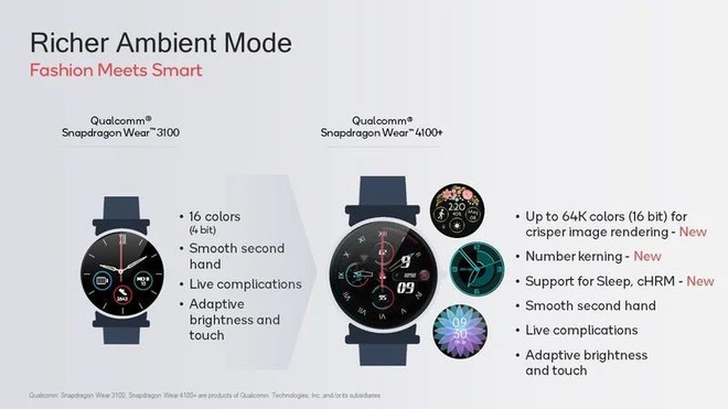 Qualcomm ra mắt chip xử lý Snapdragon Wear 4100 và 4100+, tăng thêm 85% sức mạnh cho smartwatch - Ảnh 4.