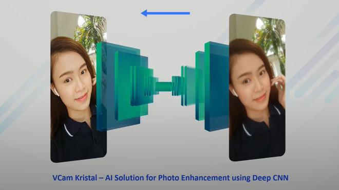 VinAI giới thiệu VCam Kristal: Công nghệ camera ẩn dưới màn hình của Vsmart Aris Pro - Ảnh 2.