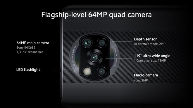POCO X3 bản Ấn Độ ra mắt: Bỏ NFC, nâng cấp pin 6000mAh, giá từ 5.4 triệu đồng - Ảnh 3.