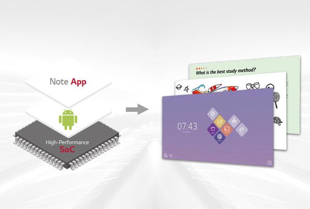 Màn hình tương tác LG TR3BF: Chiếc bảng công nghệ có khả năng viết và xoá bằng tay - Ảnh 5.