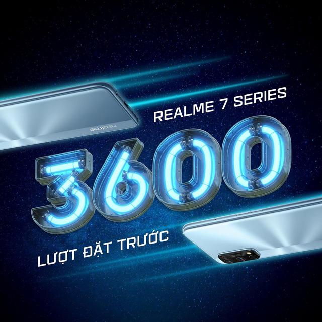 Realme 7 series đạt mốc 3,600 đơn đặt hàng chỉ trong vòng 4 ngày đặt hàng trước - Ảnh 1.