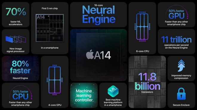 Điểm danh những màn chọc ngoáy đối thủ của Apple trong sự kiện vén màn iPhone 12 - Ảnh 4.