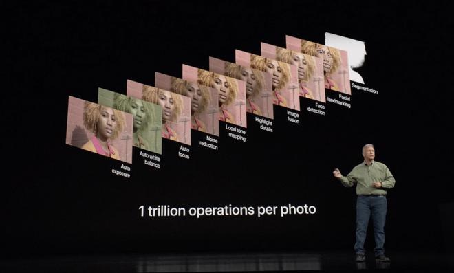 Sắp đến ngày mở bán Aris Pro, hãy xem cách Vsmart khắc chế điểm yếu của camera dưới màn như Apple, Google có thành công hay không - Ảnh 2.
