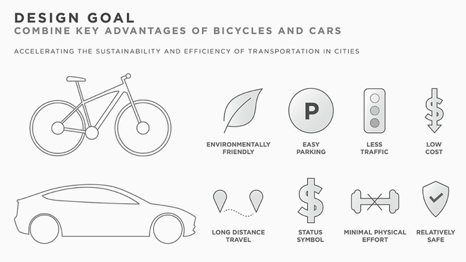 Cùng xem concept xe đạp điện Tesla Model B đậm chất viễn tưởng từ ngoài vào trong - Ảnh 1.