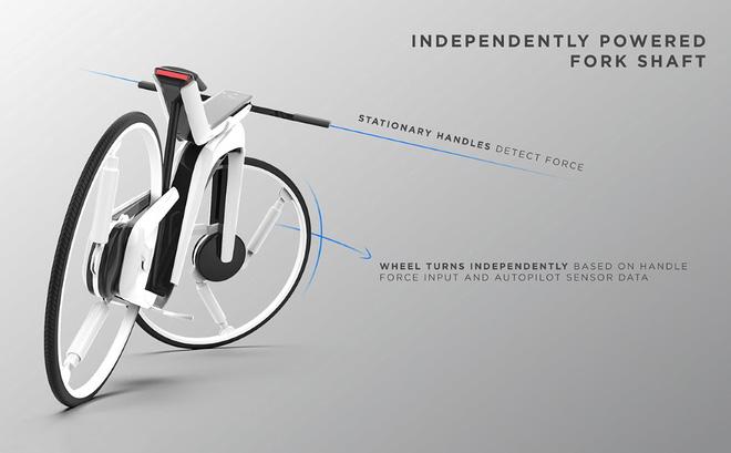 Cùng xem concept xe đạp điện Tesla Model B đậm chất viễn tưởng từ ngoài vào trong - Ảnh 5.
