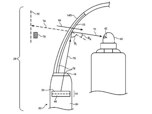 Chen chân vào sản xuất xe điện, Apple Car có thể có tính năng gì khi ra mắt - Ảnh 2.