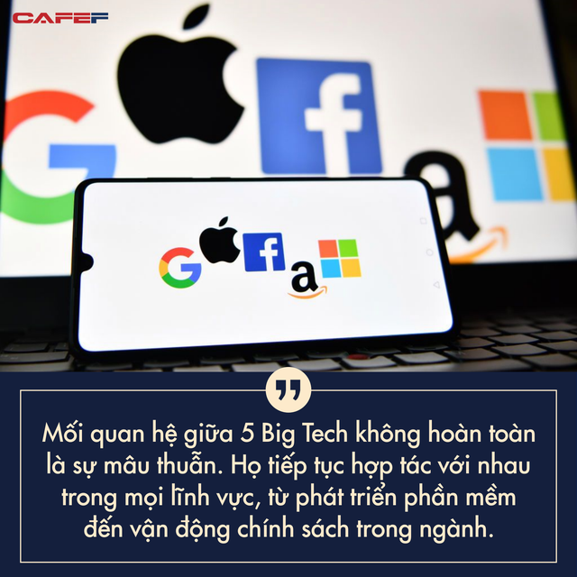 Giải mã mối quan hệ giữa các Big Tech: Bạn bè, kẻ thù hay bạn thù địch? - Ảnh 1.