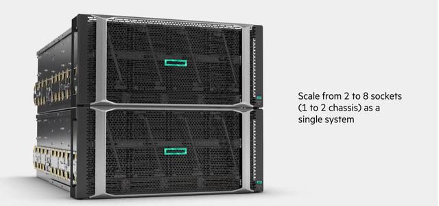 Quản trị đồng bộ và giải phóng giá trị của dữ liệu một cách tối ưu cùng HPE Superdome Flex 280 - Ảnh 2.