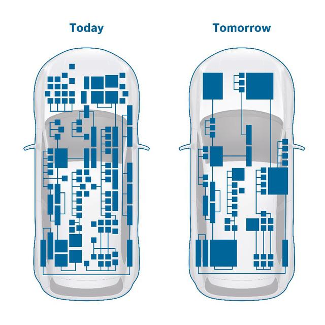 """""""Together we shape a new era of mobility"""" – Cùng Bosch định hình kỷ nguyên mới của ngành công nghệ ô tô - Ảnh 3."""