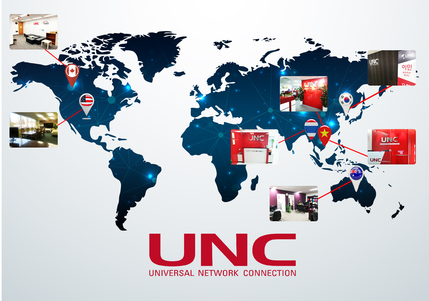 Công Ty TNHH Universal Network Connection (UNC)