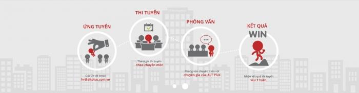 """Với phương châm doanh nghiệp: """"Dám thử thách, dám thất bại"""", Alt Plus Việt  Nam được thành lập vào năm 2013 trên cơ sở là một chuyên gia về lĩnh vực  CNTT."""