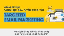 Giảm áp lực, tăng hiệu quả tuyển dụng với Targeted Email Marketing