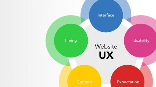 7 yếu tố ảnh hưởng tới trải nghiệm người dùng