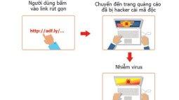 Hơn 139.000 máy tính tại Việt Nam bị chiếm quyền điều khiển do nhiễm virus đào tiền ảo