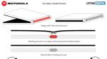 Điện thoại gập của Motorola sẽ khắc phục được vấn đề biến dạng màn hình OLED vì đóng mở liên tục?