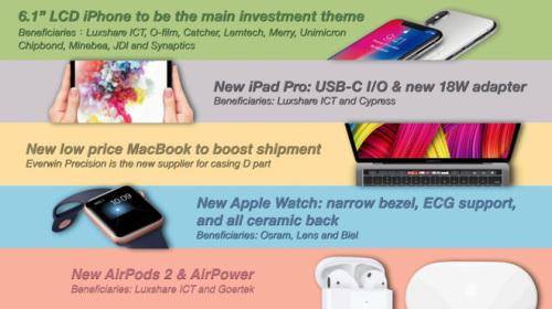Chuyên gia Ming-Chi Kuo: iPad Pro mới có cổng USB-C