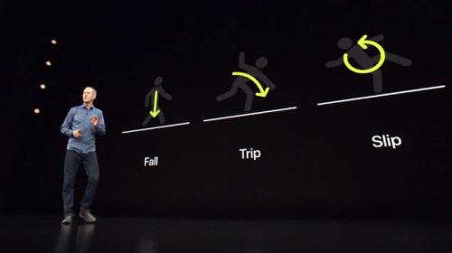 Không phải kiểu ngã nào Fall Detection trên Apple Watch Series 4 cũng nhận biết được