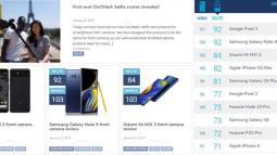 Cuối cùng DxOMark cũng tiến hành chấm điểm và ra mắt bảng xếp hạng camera selfie của smartphone