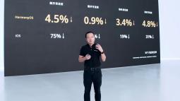 Huawei: HarmonyOS cho hiệu năng vượt trội hơn Android, đa nhiệm tốt hơn iOS